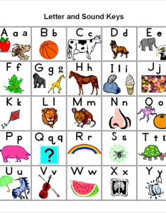 Sample abc chart free documents download in pdf also abcd charts hunt hankk rh