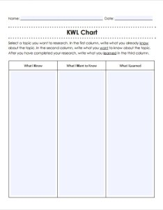 Kwl chart example also sample documents in pdf rh sampletemplates