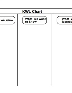 Free kwl chart also sample documents in pdf rh sampletemplates