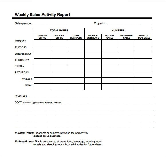 There are ways to find logs for sale of all types, including how to find urban logs from tree services, sunken logs from swamp loggers and more. Free 12 Sales Call Report Samples In Pdf Ms Word