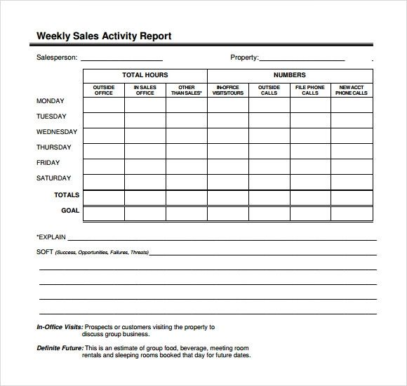 weekly reporting templates