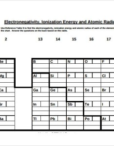 Electronegativity chart template free download also sample documents in pdf rh sampletemplates