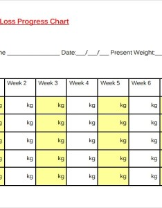Weight loss charts printable also sample templates rh sampletemplates