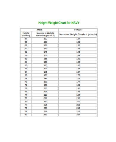Navy Height And Weight Chart : height, weight, chart, Sample, Height, Weight, Chart, Templates