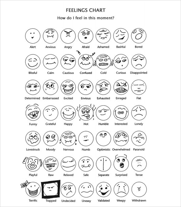 FREE 10+ Sample Feelings Chart Templates in PDF