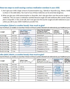 Baby fever chart example also sample documents in pdf rh sampletemplates