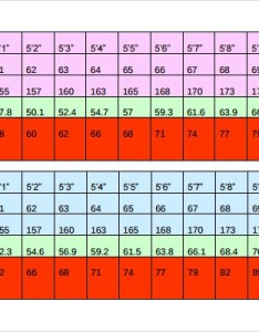 Ideal weight chart by age also templates sample rh sampletemplates