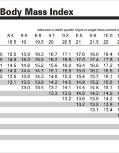 Example of ideal weight chart also templates sample rh sampletemplates