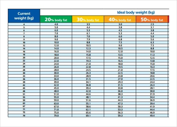FREE 7+ Sample Ideal Weight Chart Templates in PDF