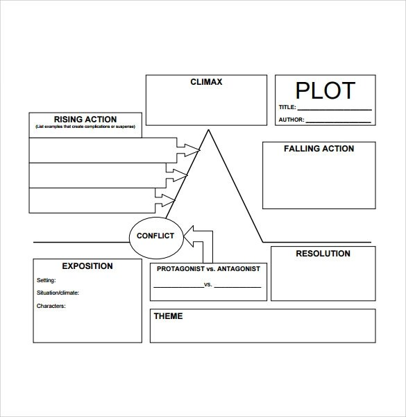 nice story plot map template gallery example resume ideas