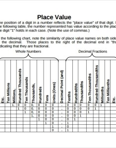 Decimal fraction place value chart also sample documents in word pdf rh sampletemplates