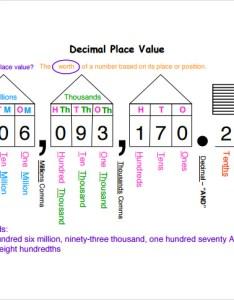 Printable decimal place value chart also sample charts templates rh sampletemplates