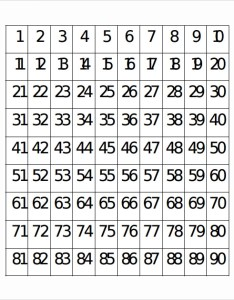 number chart also sample documents in pdf word rh sampletemplates