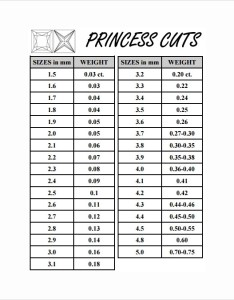 Princess cuts diamond size chart also sample documents in pdf rh sampletemplates