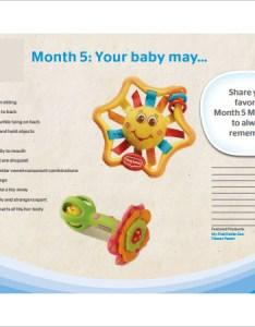 month milestones chart also hong hankk rh