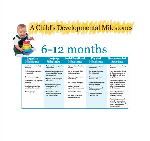 7 Month Old Baby Milestones Development