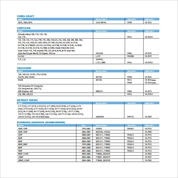 Oil Filter Cross Reference Chart Pdf - Arenda-stroy