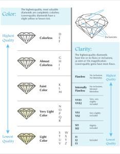 Diamond chart template pdf download also templates sample rh sampletemplates