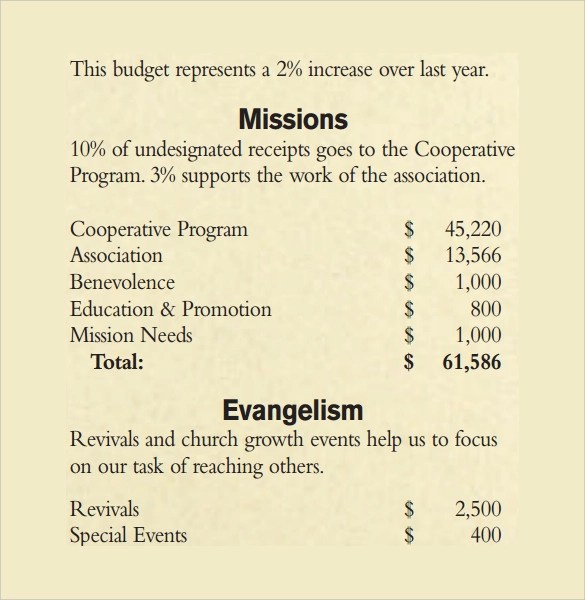 11 Chruch Budget Templates Download For Free Sample