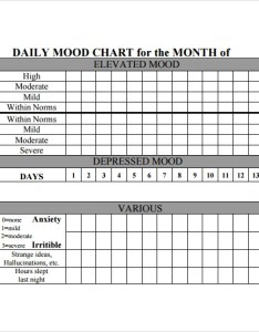 Simple mood chart also sample documents in pdf word rh sampletemplates