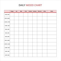 bipolar mood chart pdf 11 Things You Most Likely Didn't