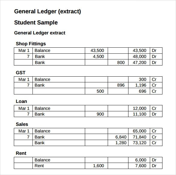 sample general ledger template