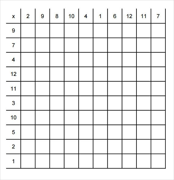 10 Multiplication Frenzy Worksheets To Download For Free