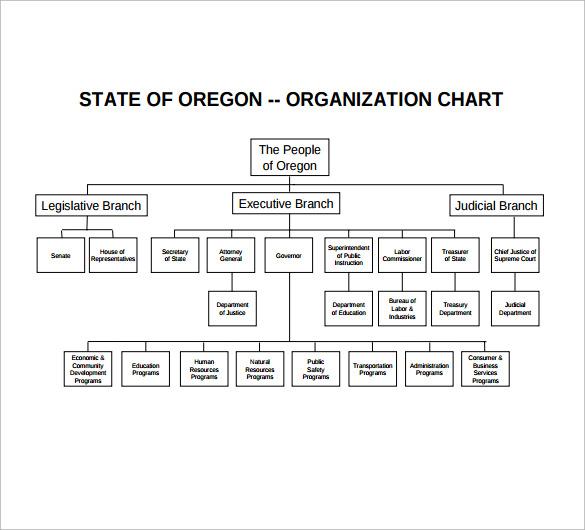 sample non profit organizational chart