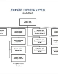Basic company organization chart also sample free documents in pdf rh sampletemplates