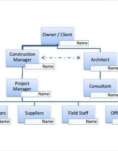 Project organization chart for construction also templates to download sample rh sampletemplates