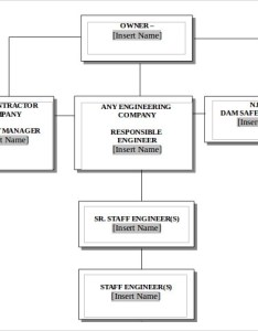 Project organization chart in word also templates to download sample rh sampletemplates