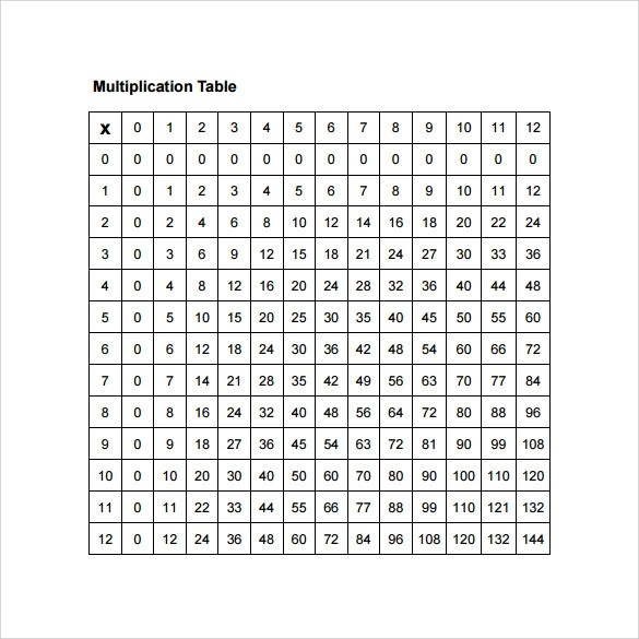 Printable multiplication table 1 20 pdf - Multiplication table up to 20 ...
