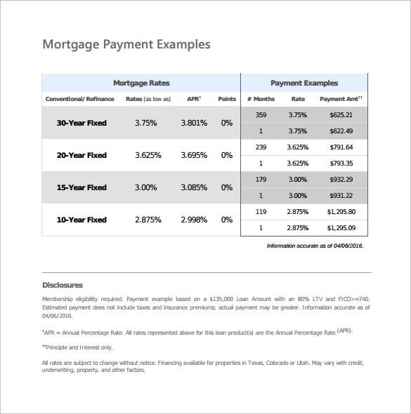 loan and amortization calculator