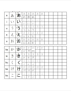 Sample hiragana alphabet chart free documents in pdf word also japanese kanji download rh learnjapanesefordummiesspot
