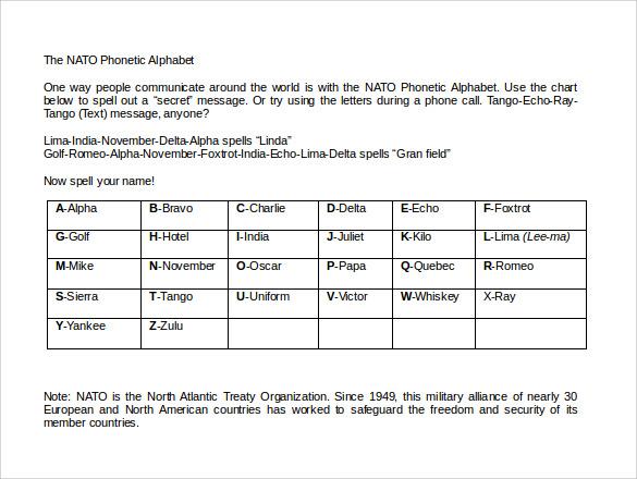 Sample International Phonetic Alphabet Chart - Resume