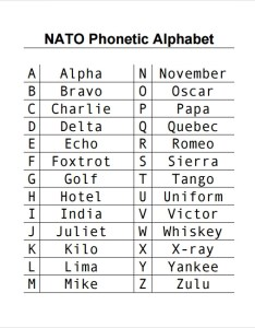 Nato phonetic alphabet chart free download also sample phonics documents in pdf rh sampletemplates
