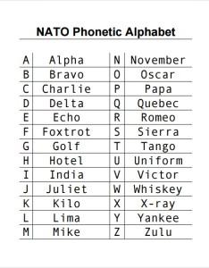 Phonics alphabet chart pdf also sample charts templates rh sampletemplates