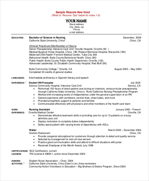 New Grad Rn Resume Examples New Grad Nursing Resume The 25 Best  Nursing Resume Examples New Grad