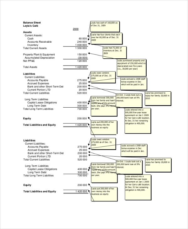 restaurant balance sheet example