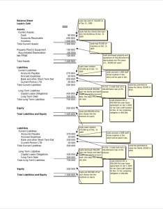 restaurant chart of accounts balance sheet accounts www