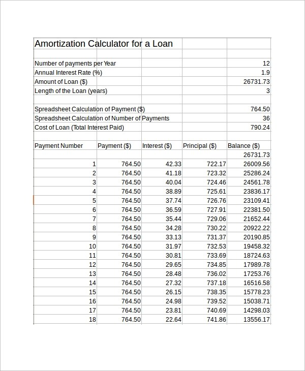 Download How To Prepare Amortization Schedule In Excel