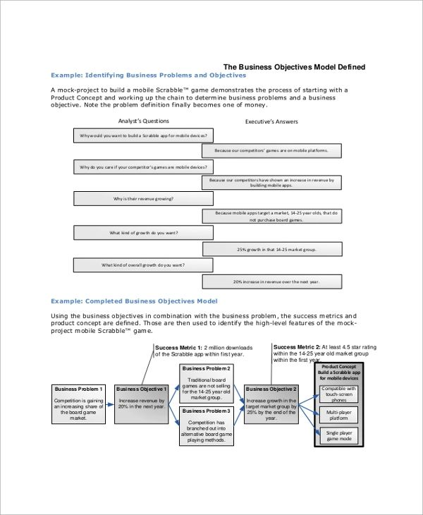 conference objectives examples in resume