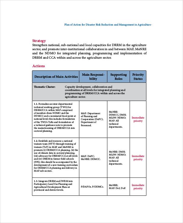 school development plan format