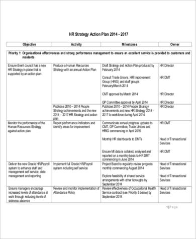 8+ Sample HR Action Plans | Sample Templates