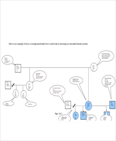 FREE 8+ Sample Family Tree Templates in MS Word