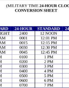 Img also time conversion chart  examples in pdf sample templates rh sampletemplates