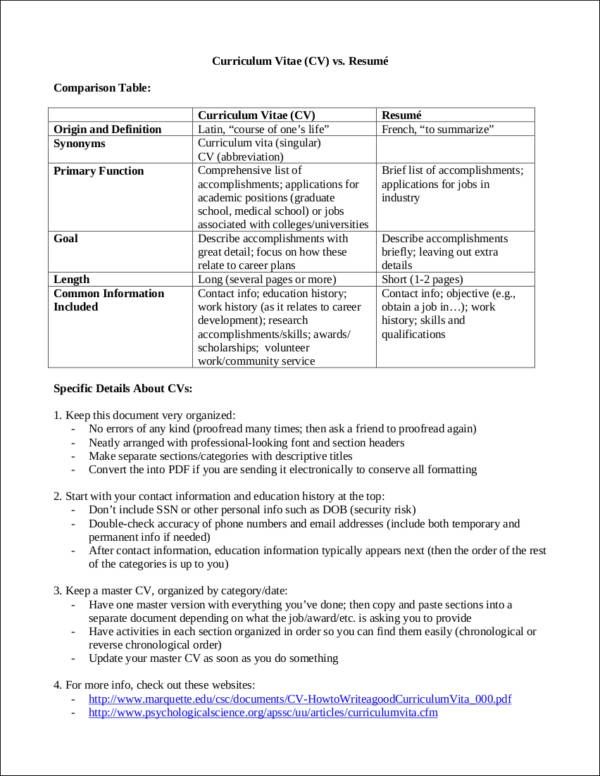 resume and cv difference pdf