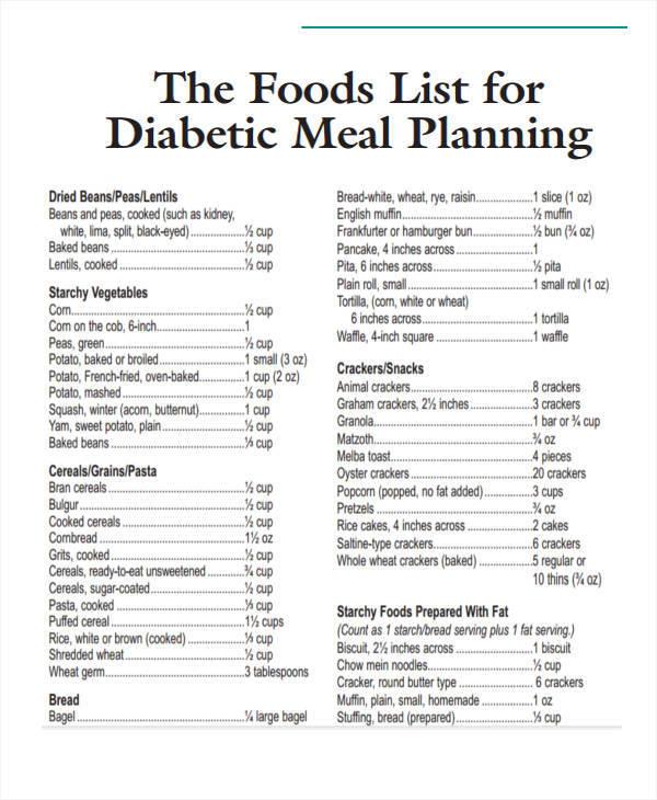 Exchange Diabetic List Food Printable