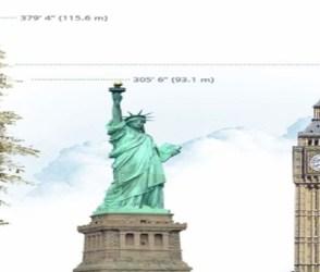 PHOTOS:દુનિયાનું સૌથી ઉંચુ વૃક્ષ કે જેની સામે કુતુબ મિનાર અને સ્ટેચ્યૂ ઓફ લિબર્ટી બચ્ચા લાગે!