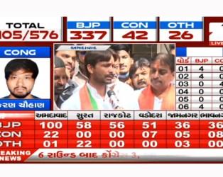 AMC Election Result: અ'વાદ મનપાની ચૂંટણીમાં BJPની સત્તાનું પુનરાવર્તન, ભાજપ 159, કોંગ્રેસ 25, 8 પર અપક્ષની જીત